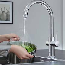 Змішувачі для кухонної мийки