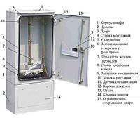 Шкаф телефонный распределительный ШР-200К на 200/400 пар (Украина)
