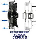 Вентилятор осевой MAER YDWF68L25P4-300P-250, фото 3