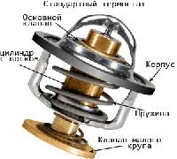 Термостати