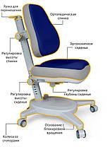 Mealux Onyx | Дитячий комп'ютерний стілець для школяра | Комп'ютерні дитячі крісла, фото 3