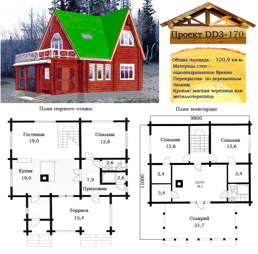 Проект дома из оцилиндрованного бревна 120,9 м2. Проект дома бесплатно при заказе строительства