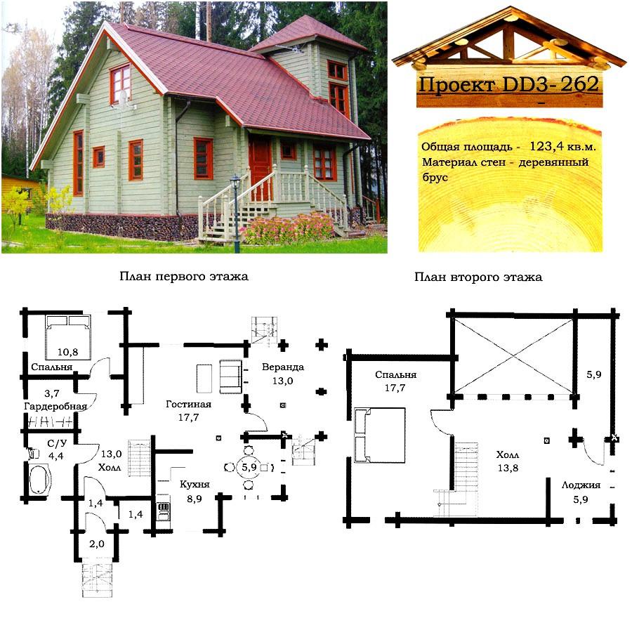 Проект дома из профилированного бруса 123,4 м2. Проект дома бесплатно при заказе строительства