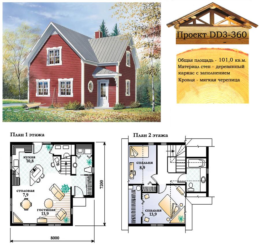 Проект каркасно-щитового дома с заполнением 101 м2. Проект дома бесплатно при заказе строительства