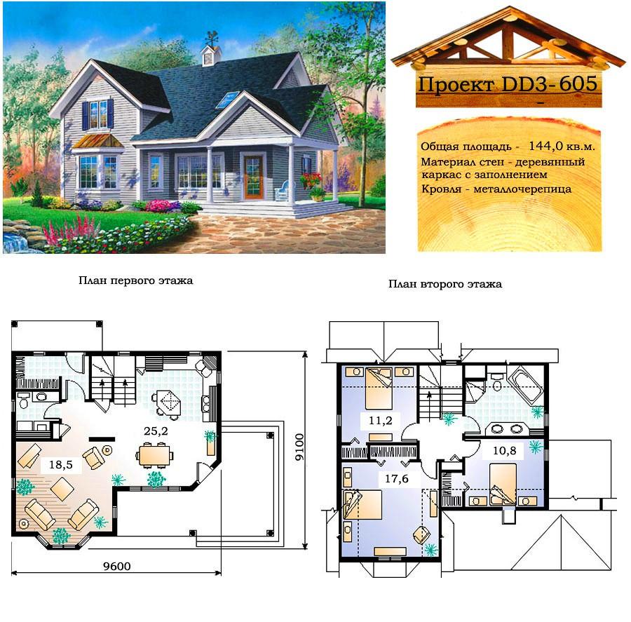 Проект каркасного дома с заполнением 144 м2. Проект дома бесплатно при заказе строительства