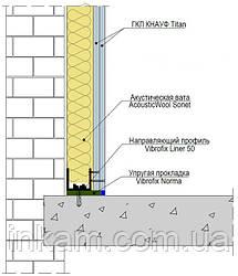 Шумоизоляция стен из пеноблока система Knauf W626 - 80мм