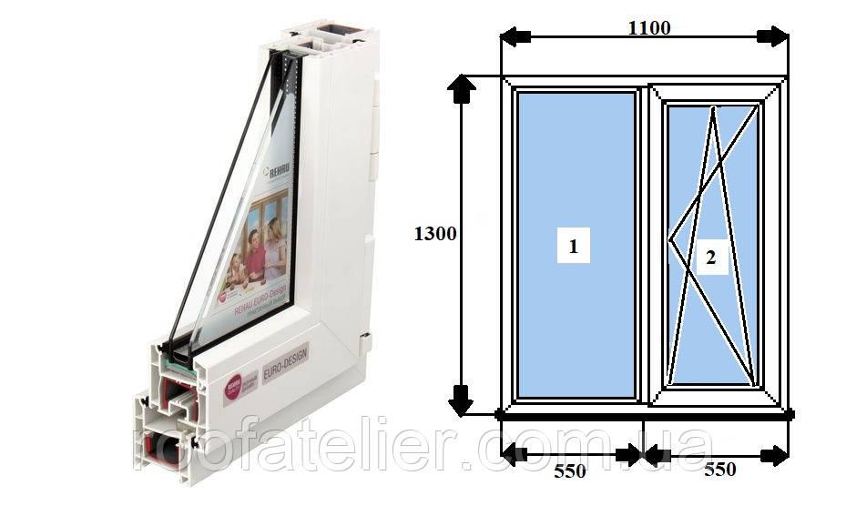 Металопластикове вікно REHAU (Рехау) Euro-Design 60 фурнитура Siegenia Favorit (німеч.) 1100*1300мм