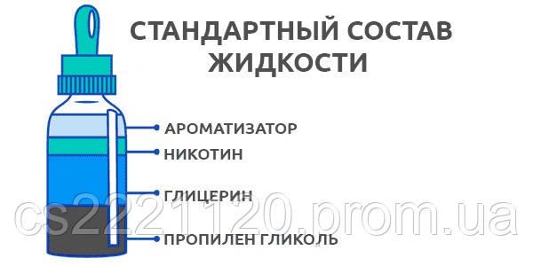 sostav_zhidkosti_vape_lulka_samozames_ukraine