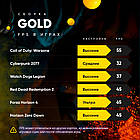 GOLD (i5 4440 / GTX 1070 8GB / 16GB DDR3 / HDD 1000GB / SSD 240GB), фото 2
