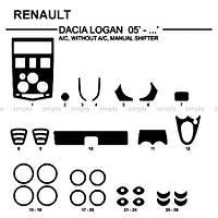 Renault Logan I Накладки на панель Hartmann