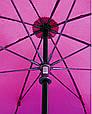 Механический зонт-трость EuroSCHIRM Birdiepal Lightflex W2L4-9120/SU13516, фото 3