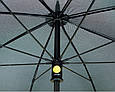 Механический зонт-трость EuroSCHIRM Birdiepal Sun W215123C/SU8625 , фото 4