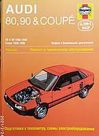 Audi 80/90 (1986-1991)