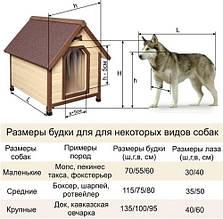 Будка для собак дрібних, середніх і великих порід