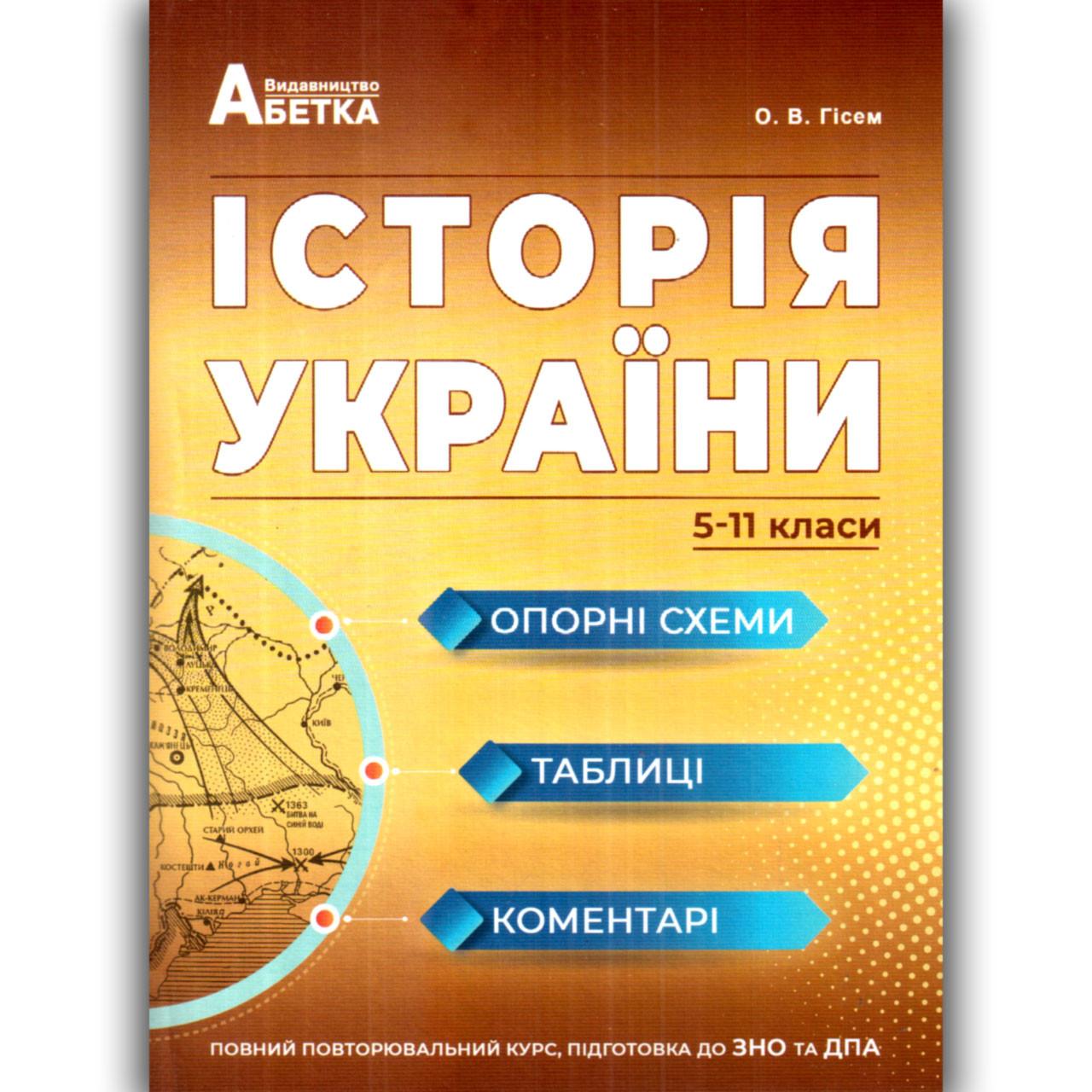ЗНО 2021 Історія України Опорні схеми Таблиці Коментарі Авт: Гісем О. Вид: Абетка