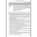 ЗНО 2021 Історія України Опорні схеми Таблиці Коментарі Авт: Гісем О. Вид: Абетка, фото 4