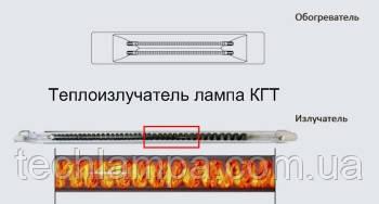 Теплоизлучатель лампа кгт