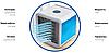 Переносной мини кондиционер Arctic Air, Мобильный портативный USB охладитель воздуха для дома и в машину 4 в 1, фото 6