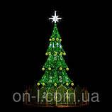 Новогодние елки, сосны