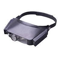 MG81007 лупа бинокулярная налобная с LED подсветкой, 2 линзы, пластик: 1.5Х, 3Х + монокуляр 5Х