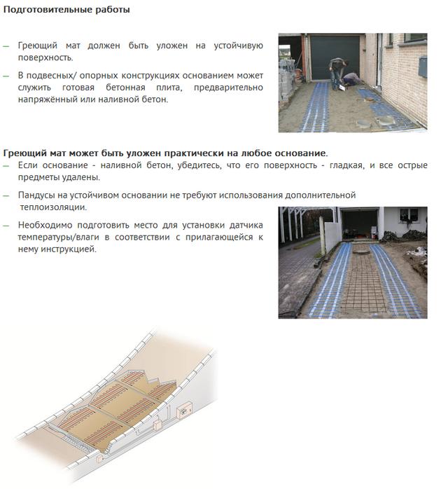нагревательный мат Raychem EM2-CM-MAT-2M для систем снеготаяния