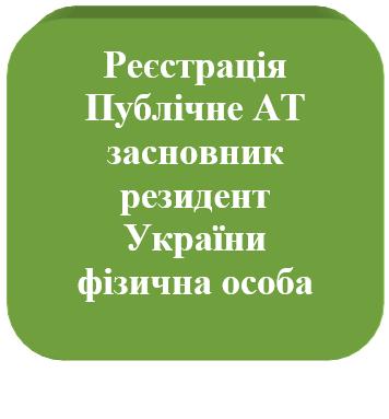 Регистрация ооо с одним учредителем цена регистрация ооо название организации