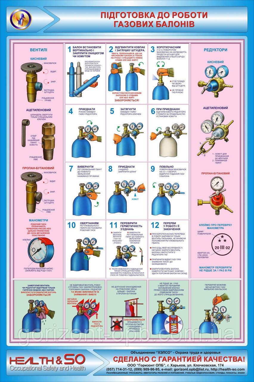 Стенд по охране труда «Газовые баллоны» №3