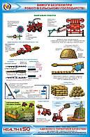 Стенд по охране труда «Требования безопасности при работе в сельском хозяйстве» №4