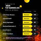 ASUS TUF Gaming A15 FA506QM, фото 3