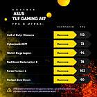 ASUS TUF Gaming A17 FA706QR, фото 3