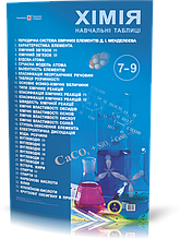 7-9 класи | Хімія. Навчальні таблиці, Хіхловський Ст. | ПІП