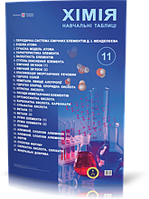 7-11 клас | Хімія. Навчальні таблиці., Хіхловський Ст. , | ПІП