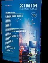 10 клас | Хімія. Навчальні таблиці, Хіхловський Ст. | ПІП
