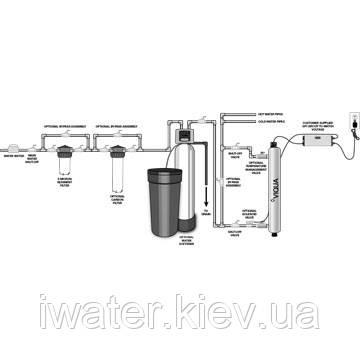 Ультрафиолетовая система VIQUA Sterilight Home VH410/2 (аналог Sterilight S12Q-PA), фото 2