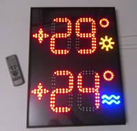 Термометр воздуха и воды уличный яркий