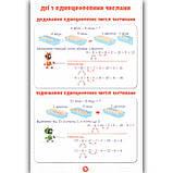 Математика у схемах і таблицях 2 клас Авт: Васильєва Д. Вид: Освіта, фото 2