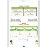 Українська мова в схемах і таблицях 2 клас Автор: Вашуленко М. Вид: Освіта, фото 3