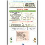 Українська мова в схемах і таблицях 2 клас Автор: Вашуленко М. Вид: Освіта, фото 6