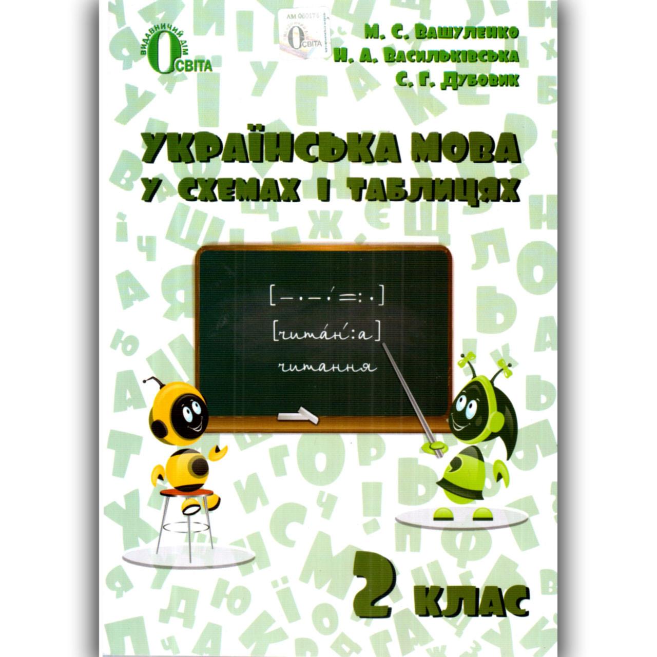 Українська мова в схемах і таблицях 2 клас Автор: Вашуленко М. Вид: Освіта