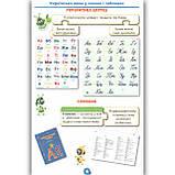 Українська мова в схемах і таблицях 2 клас Автор: Вашуленко М. Вид: Освіта, фото 4