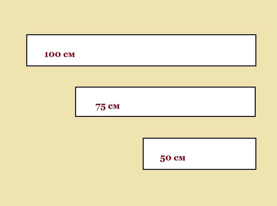 Теплый плинтус UDEN-S 100 - «Е-групп» - оборудование для Вашего Бизнеса в Днепре
