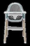 Стілець для годування 2 в 1  Lionelo MAYA GREEN TURQUOISE, фото 6