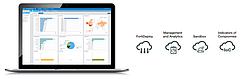 Зберігання журналів Fortinet FortiGate Cloud Hosted і хмарне сховище