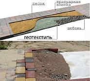 Геотекстиль: сфери його застосування і основні характеристики