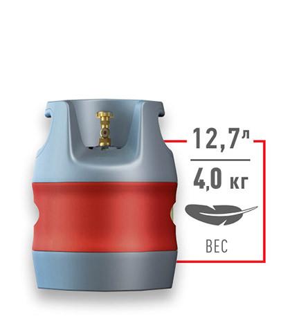 Композитные газовые баллоны HPC Research 12,7л.