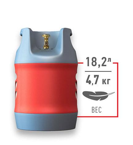 Композитные газовые баллоны HPC Research 18,3л.
