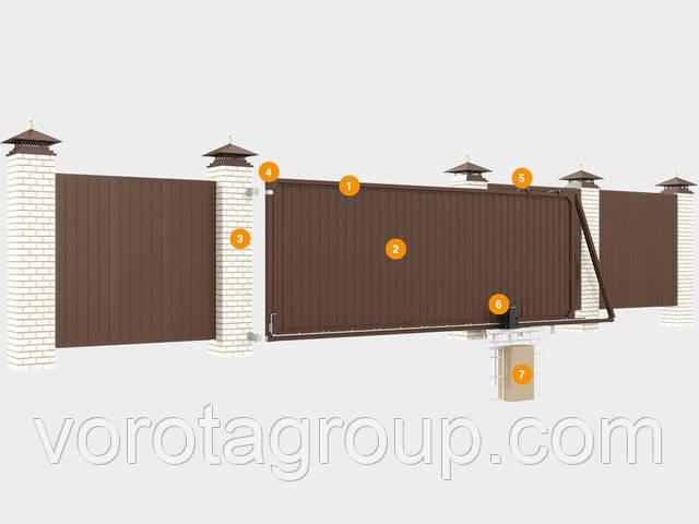 конструкция откатных ворот дорхан