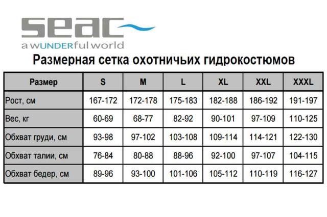 Размерная таблица для гидрокостюмов seac sub