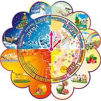 """Стенд для детского сада """"Календарь природы"""""""