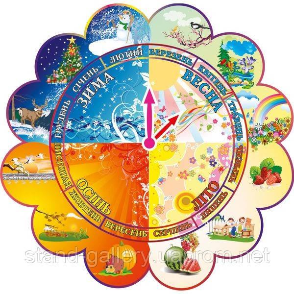 Календарь природы каждый день для дошкольников картинки